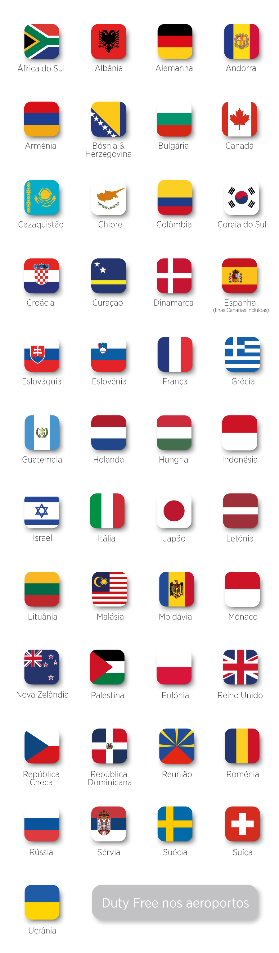 COntent flags